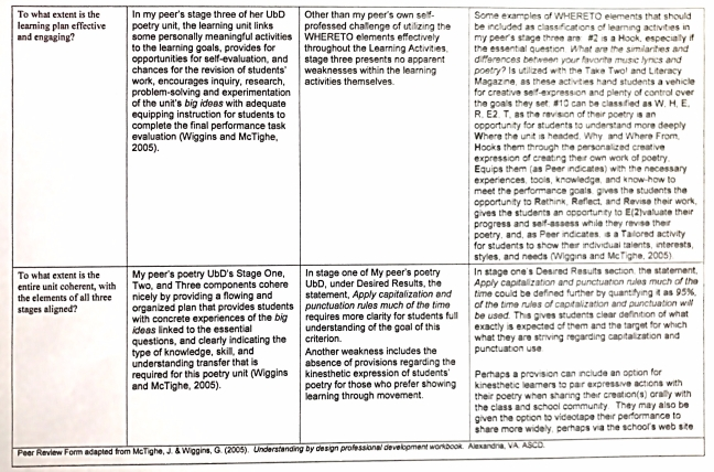 Assessment – Page 2