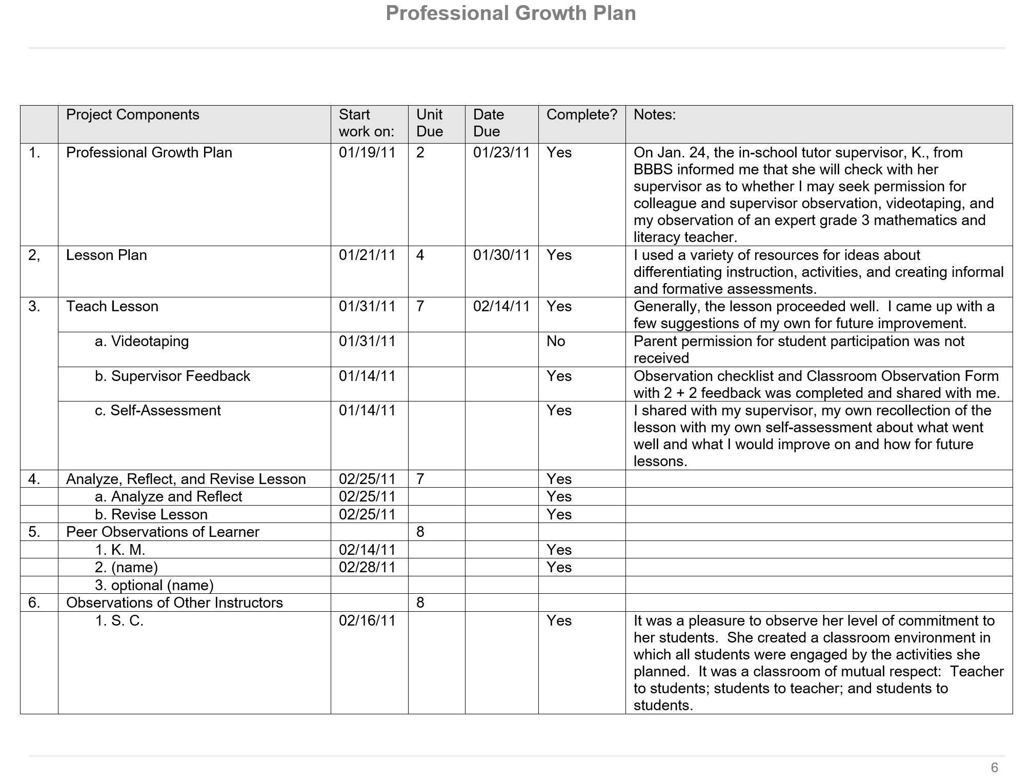 professional growth plan p 6 of 7