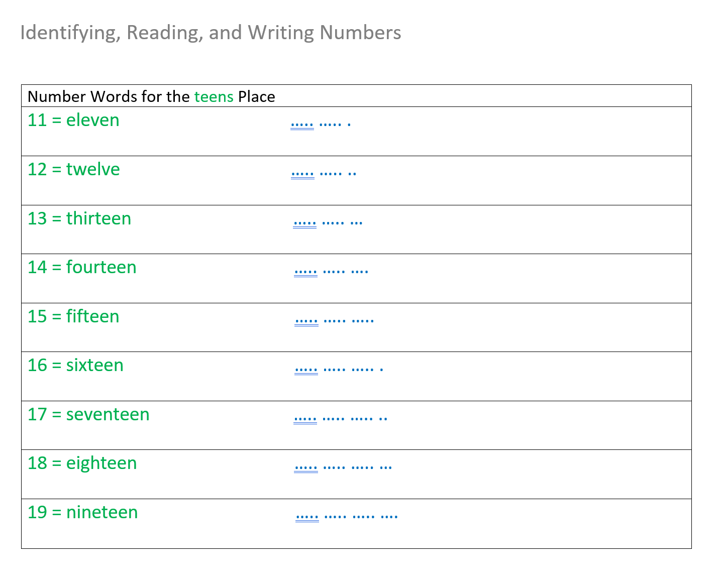 identifying reading and writing whole numbers reference chart pg2 of 3