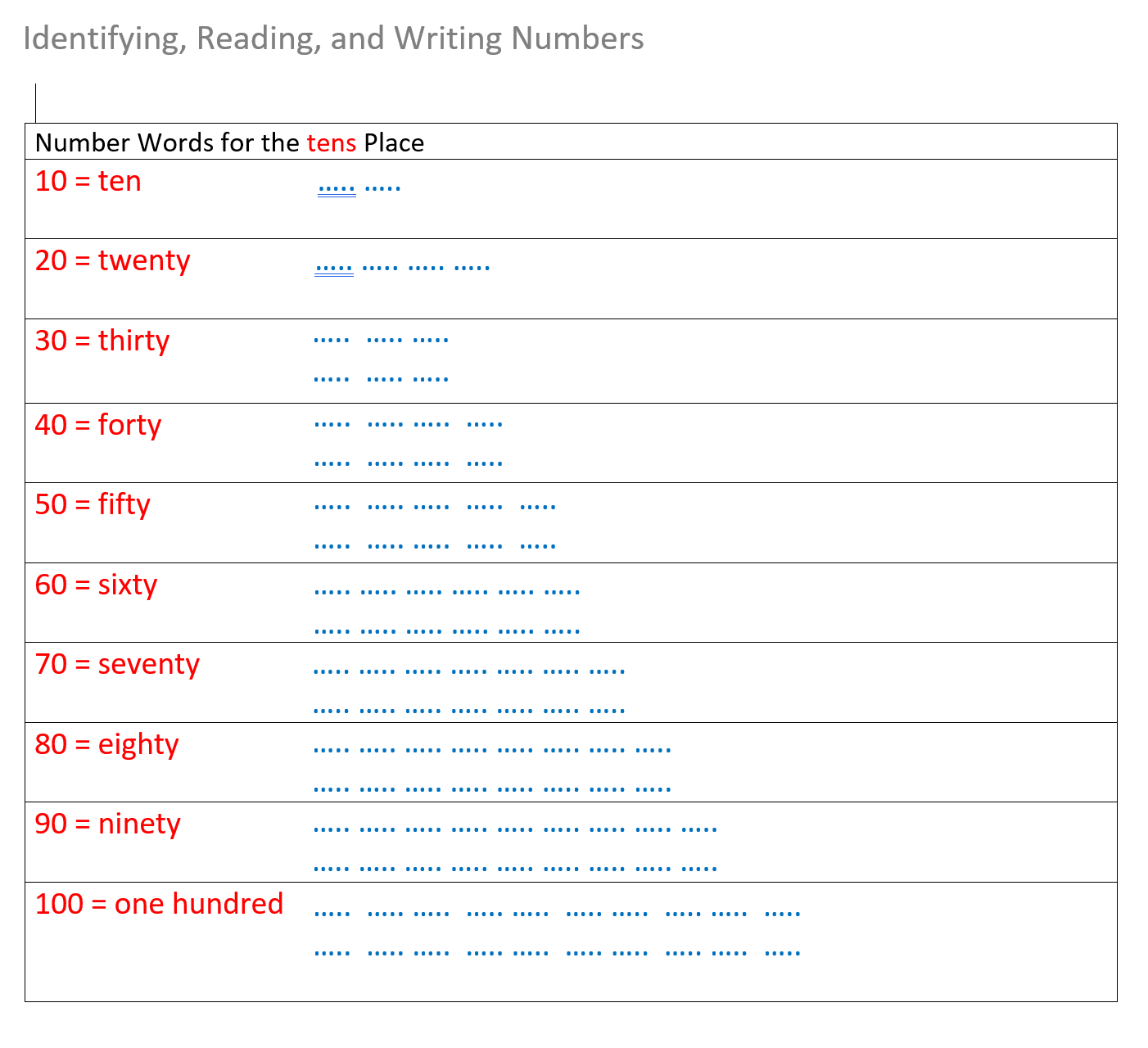 identifying reading and writing whole numbers reference chart pg3 of 3